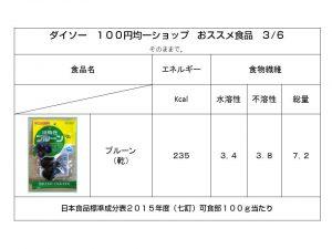 100円均一ショップダイソー(DAISO)腸内環境を整えるおススメ食品