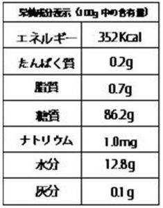 雑穀100%生活(雑穀用炊飯でん粉)成分表