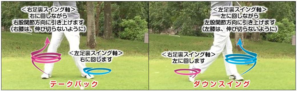 センターツリースイング(久保田理論) フットベースGインソール使用方法