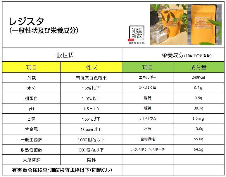 レジスタ(レジスタントスターチ サプリメント) 一般性状及び栄養成分
