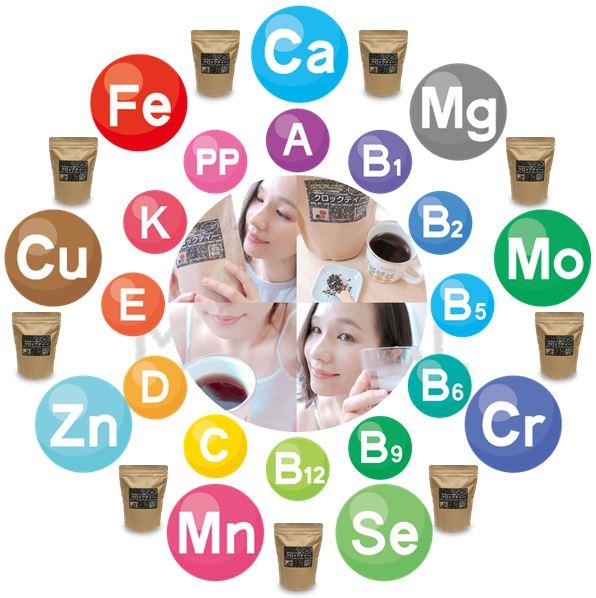 飲む・食べる ノンカフェインポリフェノール焙煎茶「クロックティー」50種類以上の栄養素が含まれます。