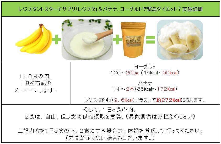 レジスタントスターチサプリ「レジスタ」ヨーグルト+バナナで緊急? ダイエット実施方法