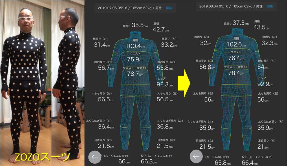 ZOZOスーツ 腸内環境 変化