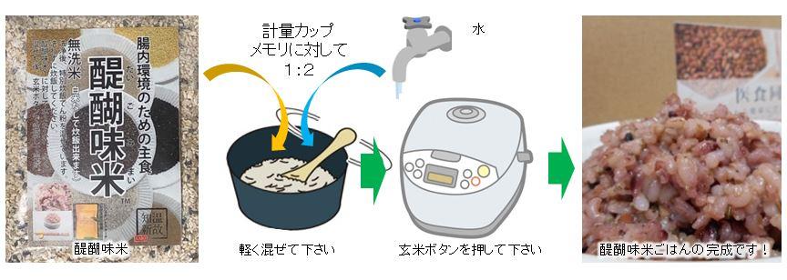 醍醐味米の作り方 炊飯方法