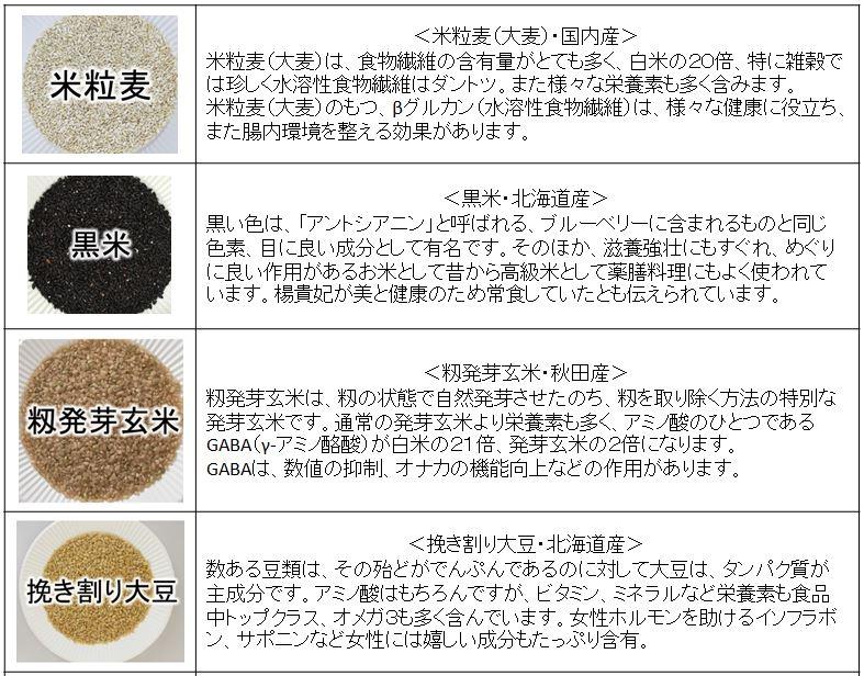 醍醐味米使用素材