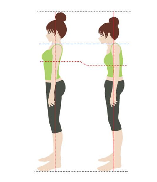後ろ頭、頚椎でカラダを吊り上げる、ボディーリフトの意識